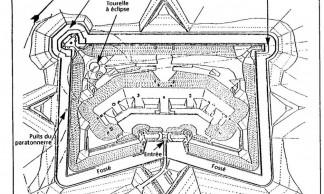 Plan vue d'ensemble fort de Leveau